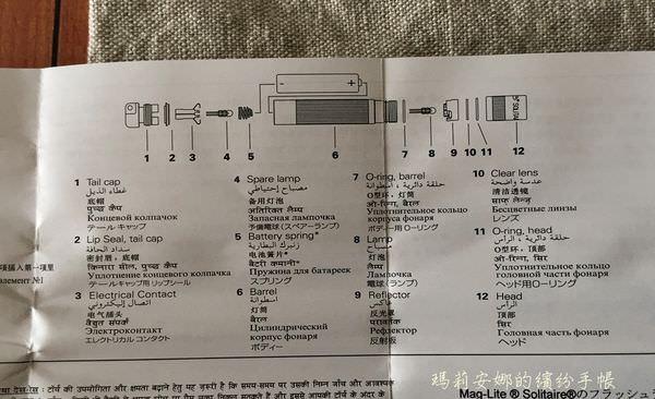 吉田 HEATPORTER 703-07966 開箱 (22).JPG